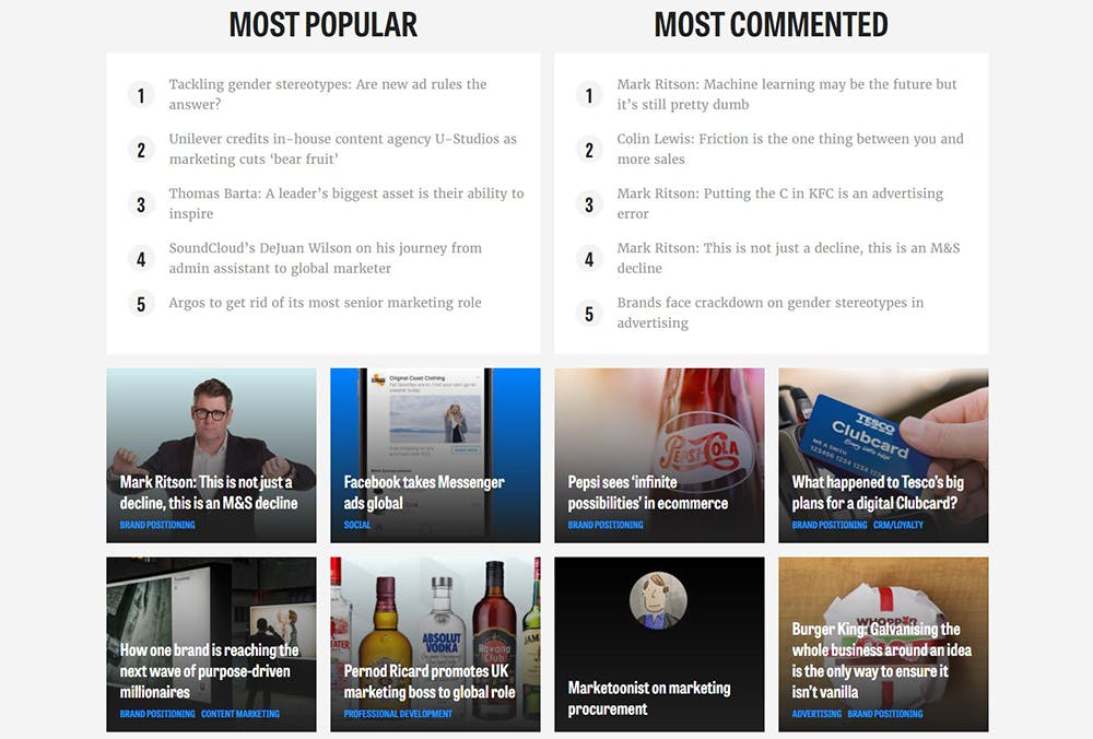 Image shows the Most Popular articles